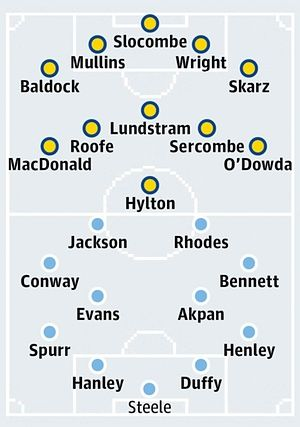 Oxford United v Blackburn Rovers: match preview