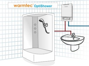 Przeplywowy Podgrzewacz Wody Warmtec Optishower 7 5kw 230v Electronic Products Phone