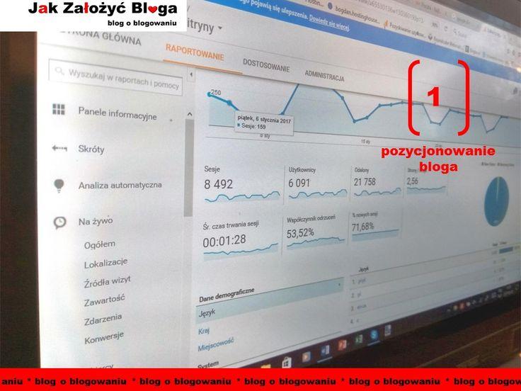 Pozycjonowanie bloga część 1: http://jakzalozycbloga.com.pl/pozycjonowanie-bloga/