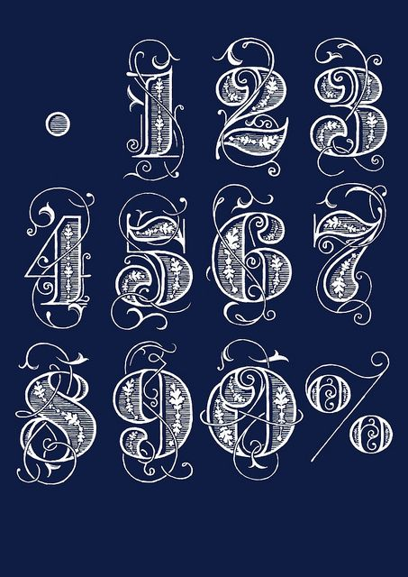 hand lettering numbers - Google Search