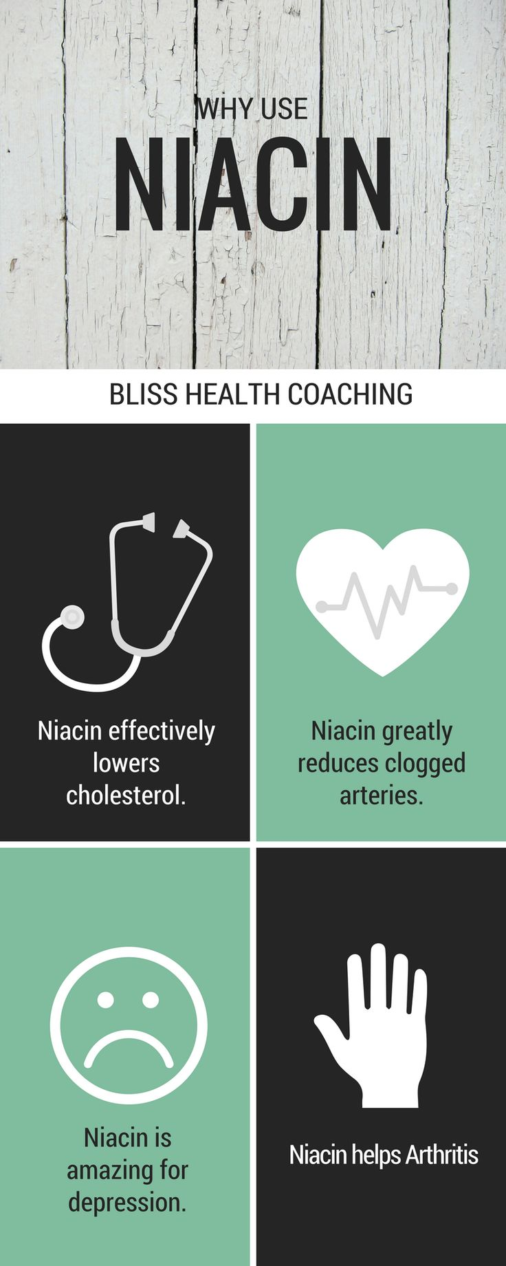Supplementing with niacin can bring many health benefits including reduced arthritis pain, help with clogged arteries and help with depression.