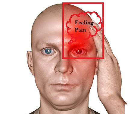 Home Remedy For Migraine Migraine Is Very Common Type Of