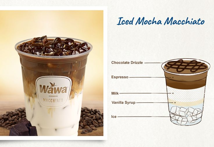 29++ Wawa iced coffee menu inspirations