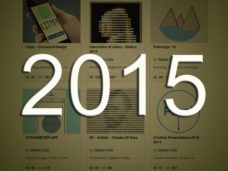 Year in review 2014 #happynewyear
