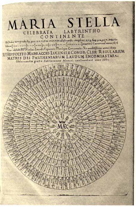 """Imagen 3 from Juan Caramuel de Lobkowitz, """"Primus calamus ob oculos ponens metametricam"""" Roma 1663"""