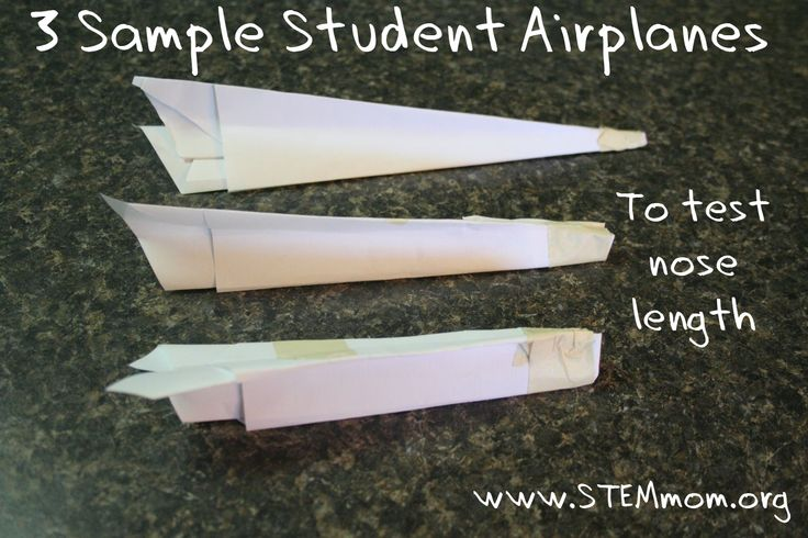 STEM Mom: Airplane Lab to Teach Scientific Method