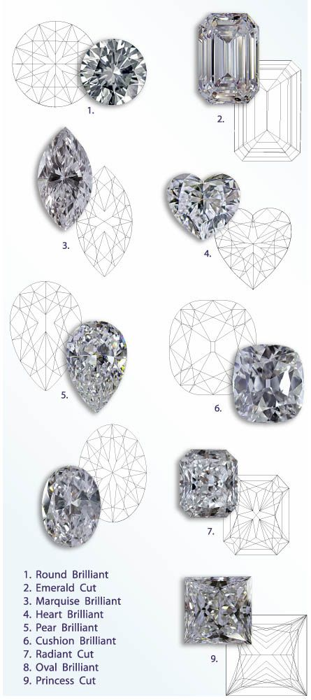 9 Famous Diamond Shapes. And check out our article on Diamond shapes... http://bridesandrings.com/diamond-shapes/