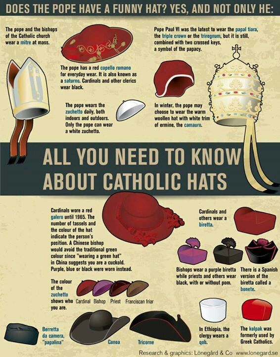 All You Need to Know About Catholic Hats! Ha, I need this, because I only know a few of these!