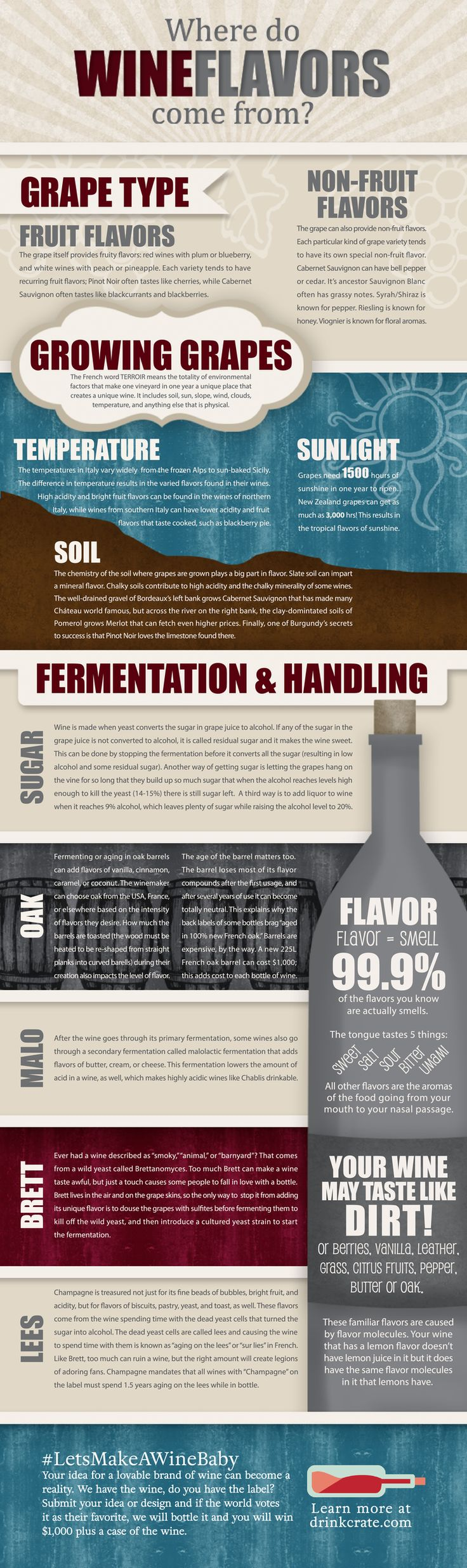 Where Do Wine Flavors Come From? [Infographic] — Drink Crate #Wine  www.avacationrental4me.com  Want more business from social media? zackswimsmm.tk