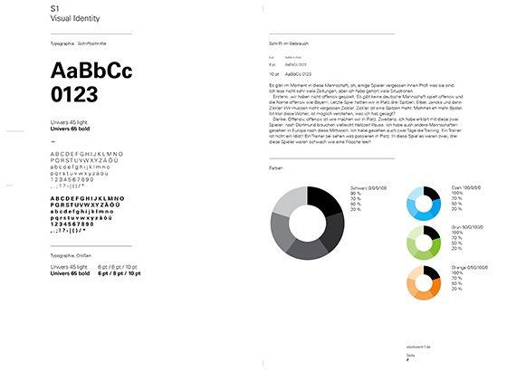 Erscheinungsbild Stockwerk 1, Raum und Gestaltung Geschäftspapier Visitenkarten Webseite Büropräsentation Entwurf & Konzeption, Umsetzung