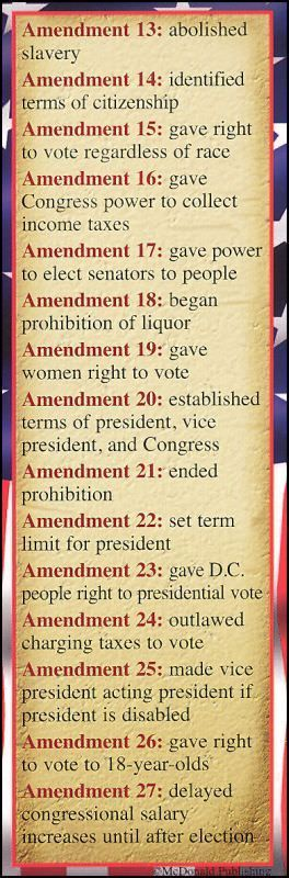an overview of the amendments in the constitution of the united states Articles in addition to, and amendment of, the constitution of the united states of  america, proposed by congress, and ratified by the several states, pursuant to.