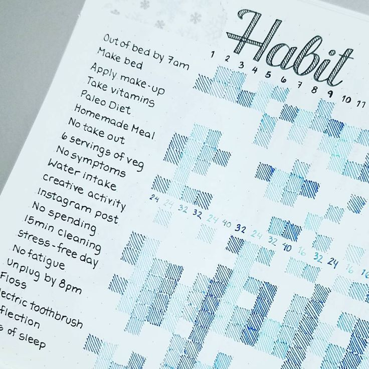 101 Habit Tracker Ideas for Your Bullet Journal
