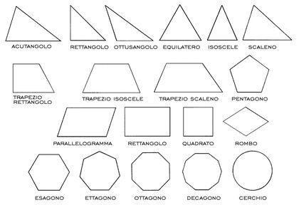 schede didattiche e software di matematica e geometria per scuola primaria - Cerca con Google
