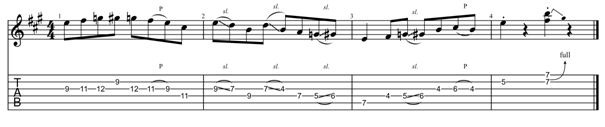 Hybrid country scale guitar licks