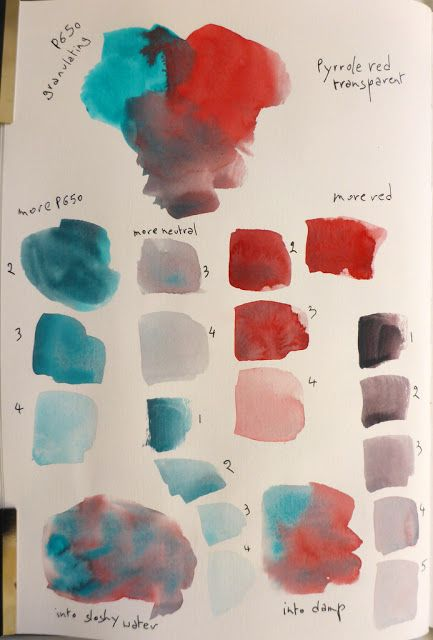 MHBD's Blog: Watercolour swatches