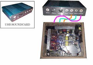 Surround sound decoder 5.1 Home Theater