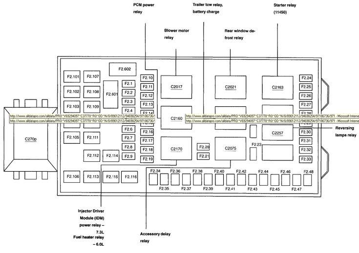 2003 Ford F250 6.0L Power Stroke Fuse Box Diagram Needed
