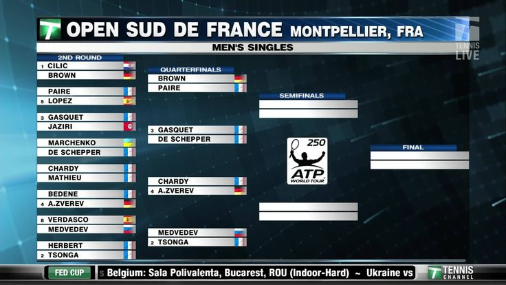 Paul Annacone takes a look at the Open Sud de France draw: