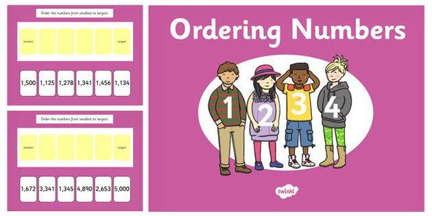 Ordering 4 Digit Numbers PowerPoint