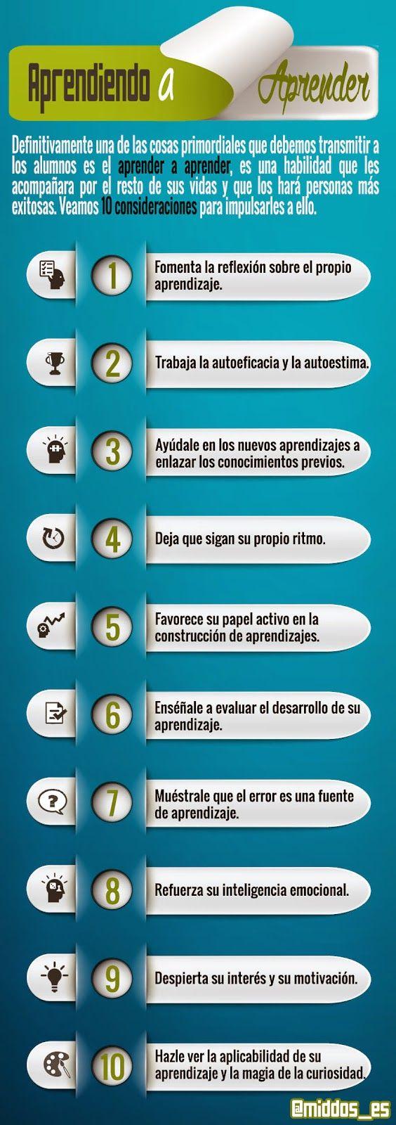 18 best Estratégias Metacognitivas images on Pinterest | Knowledge ...
