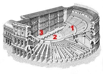 Drawing of the structure of the Roman theater
