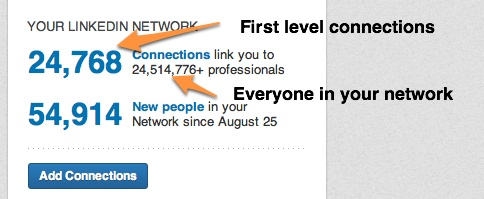 Linkedin's New Profile User Interface Work-Arounds