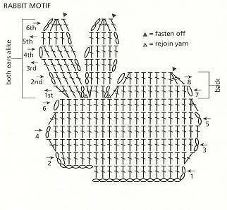 Crochet Rabbit Chart