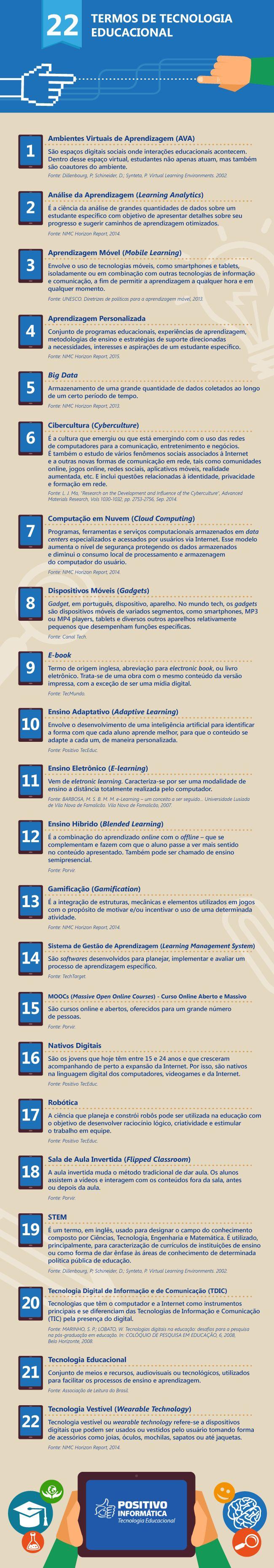 arte_Info_22TermosTecnologiaEducacional-6