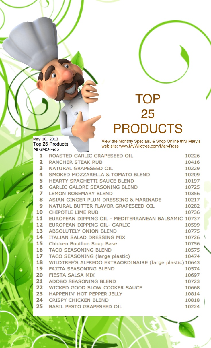 Top 25 Wildtree Products, 2013 -www.HealthyRecipesQuick.com