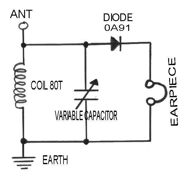 basic crystal set circuit