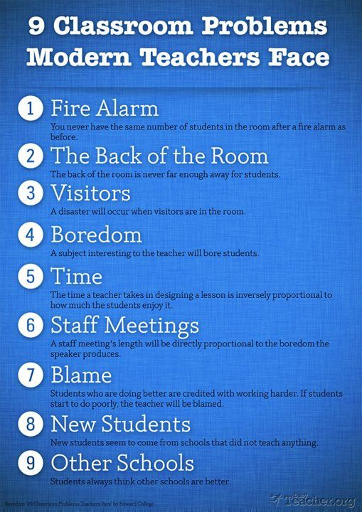 Modern Classroom Management Strategies : Classroom problems facing teachers educational
