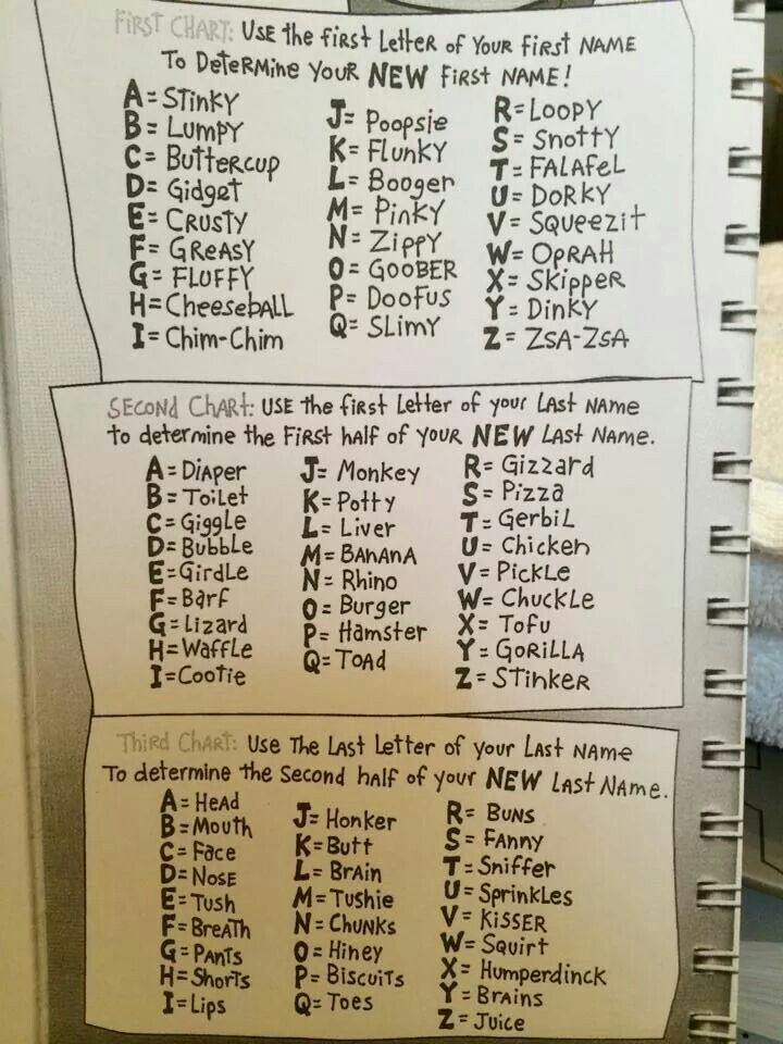 Your name in Captain Underpants' world!!