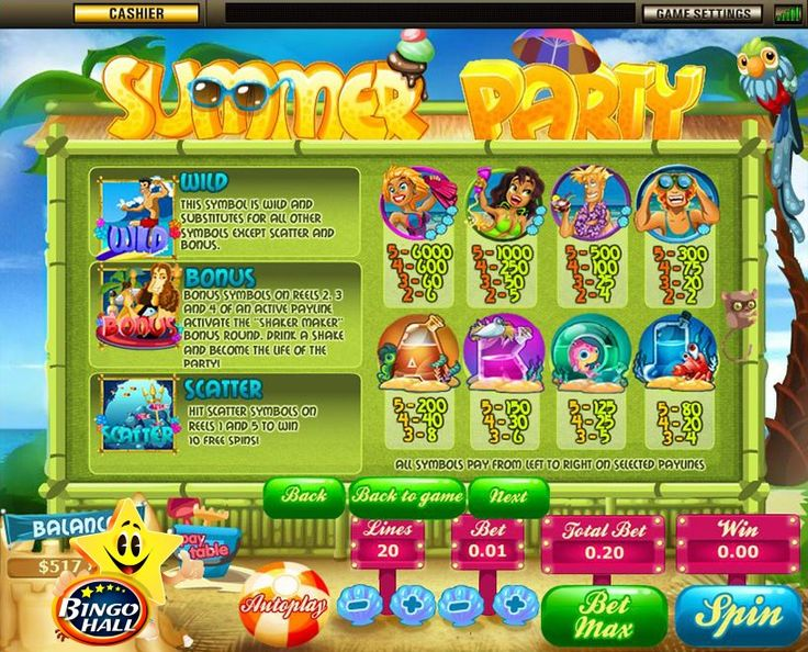Sunshine, a cool ocean breeze and surfing is the theme for this vibrant online video slots game!
