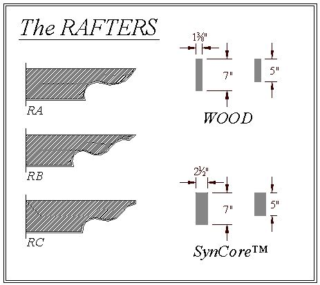 how to design end of rafter