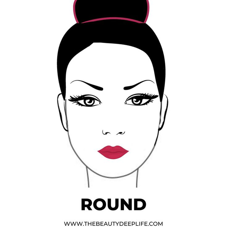 Contouring for beginners is your face round how to