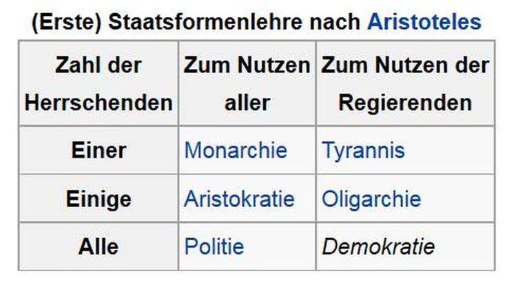(Jürgen Fritz) Wie hängen Staat und die Natur des Menschen zusammen? Welches ist demgemäß die ideale Staatsform und was eine der größten Gefahren für ein Gemeinwesen? Fragen, mit denen sich bereits…