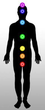 Chakra Blockages: How They Affect You, What You Can Do