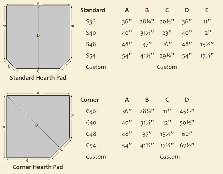 Hearth Pad Measurements DIY Pinterest And