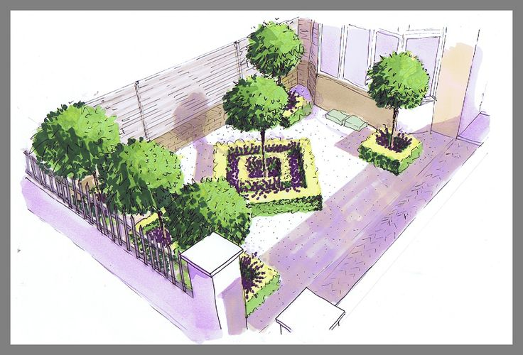 Design Ideas For Front Gardens
