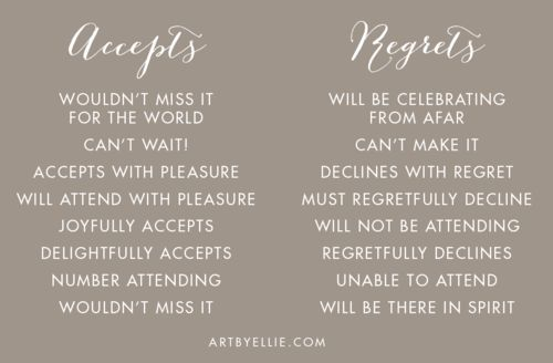 Wedding Rsvp Invitation Wording: Best 25+ Wedding Invitation Wording Ideas On Pinterest