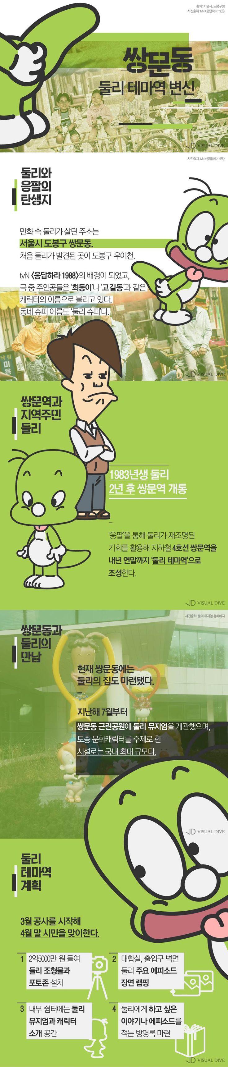 4호선 쌍문역' '둘리 테마역' 된다 [카드뉴스] #dooly / #cardnews ⓒ 비주얼다이브 무단 복사·전재·재배포 금지