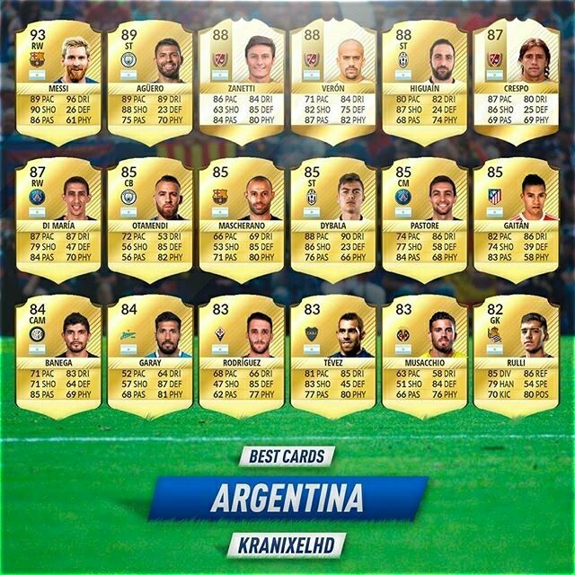 Estos son los mejores jugadores de Argentina en FIFA 17
