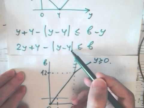 С5 Найдите все значения параметра а, при каждом из которых неравенство  Репетиторы по Английскому языку Москва | Репетитор математик, НАУЧИ меня решать! #msk nauchi #repetitory po #angliyskomu #yazyku