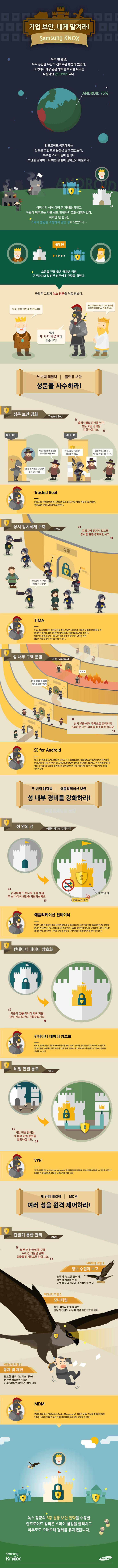 '기업 보안, 내게 맡겨라!' Samsung KNOX에 관한 인포그래픽