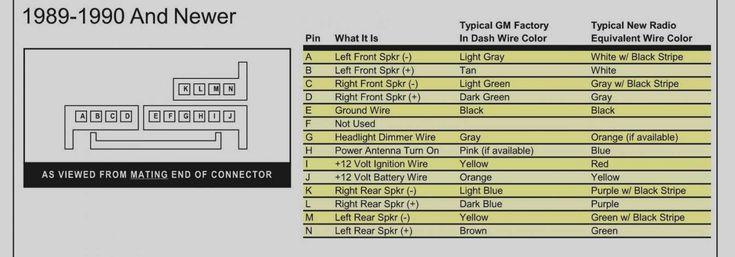 1998 Chevrolet Truck Wiring Diagram And Chevy Silverado