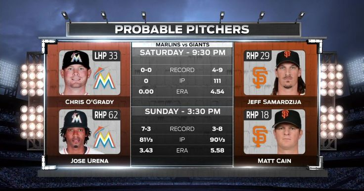 Jul 8, 2017 at 5:15p ET   The Miami Marlins will try to keep up the hit parade in Game 2 against the San Francisco Giants on Saturday night.  More FOX Sports Florida Videos    Marlins try to keep bats hot in Game 2 against Giants 15 mins ago     Kelly Saco and Josephine get their own personal...