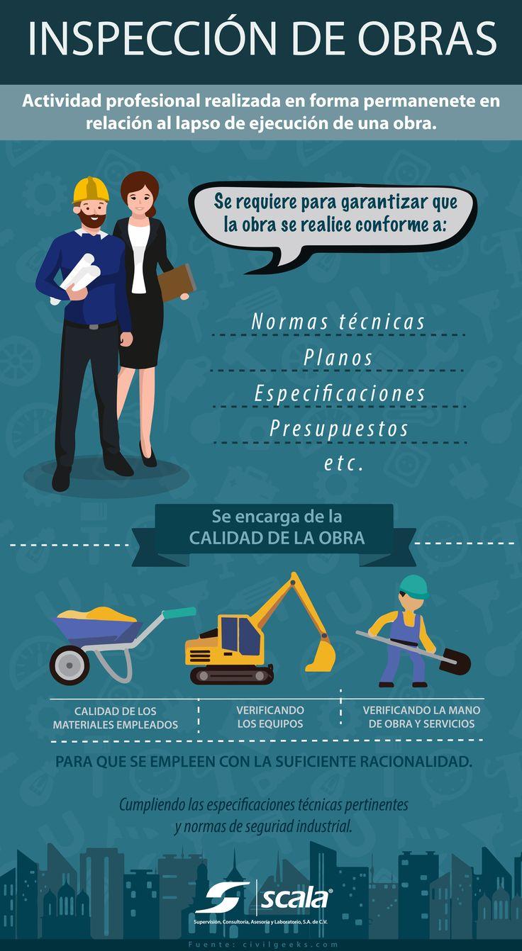 Ingeniería ¿Qué es la inspección de obras? Aquí te lo explicamos.