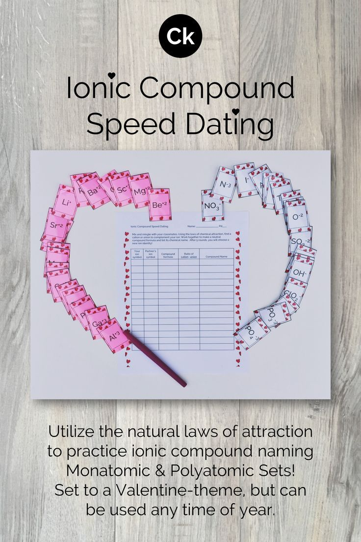 Ionic Compound Speed Dating Formula Naming Practice Teaching Chemistry Chemistry Classroom Middle School Science Experiments [ 1104 x 736 Pixel ]