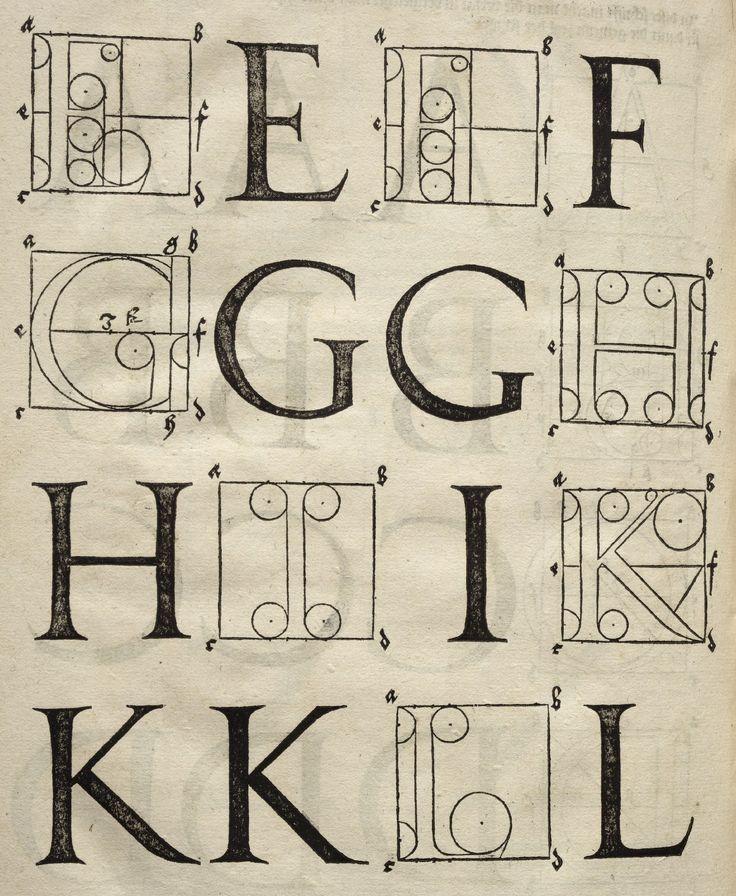 Albrecht Dürer - Underweysung der Messung. E-L