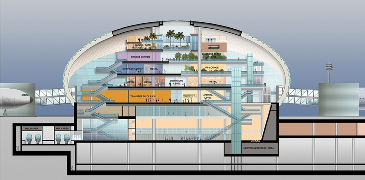 1000+ images about Architecture - Airports on Pinterest